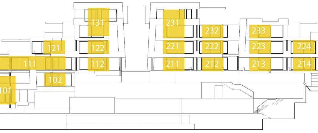 la morelia penthouse nueva andalucia overzicht
