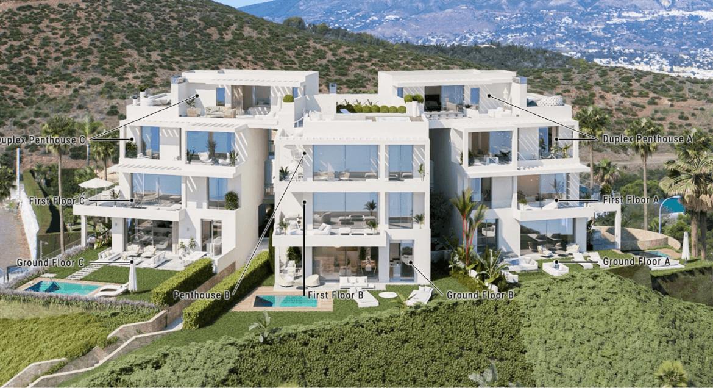 Larimar Las Lagunas de Mijas luxe appartementen te koop zeezicht overzicht