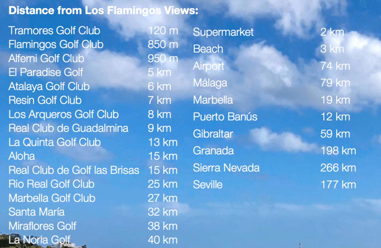 los flamingos views villa padierna benahavis villa luxe modern nieuwbouw te koop zeezicht afstanden